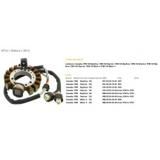 DZE UZWOJENIE ALTERNATORA STATOR YAMAHA YFM 350 BIG BEAR '89-'94, WARRIOR '87-'95 (ESG432), (OEM-3HN-85510-20-00)